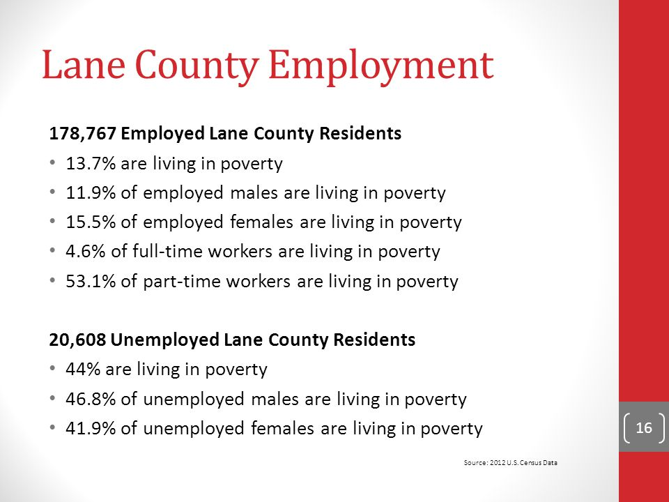 Lane County Employment 178,767 Employed Lane County Residents 13.7% are living in poverty 11.9% of employed males are living in poverty 15.5% of employed females are living in poverty 4.6% of full-time workers are living in poverty 53.1% of part-time workers are living in poverty 20,608 Unemployed Lane County Residents 44% are living in poverty 46.8% of unemployed males are living in poverty 41.9% of unemployed females are living in poverty 16 Source: 2012 U.S.