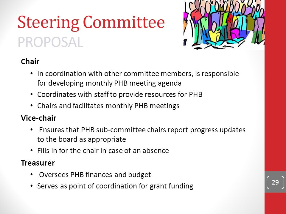 Steering Committee PROPOSAL Chair In coordination with other committee members, is responsible for developing monthly PHB meeting agenda Coordinates with staff to provide resources for PHB Chairs and facilitates monthly PHB meetings Vice-chair Ensures that PHB sub-committee chairs report progress updates to the board as appropriate Fills in for the chair in case of an absence Treasurer Oversees PHB finances and budget Serves as point of coordination for grant funding 29