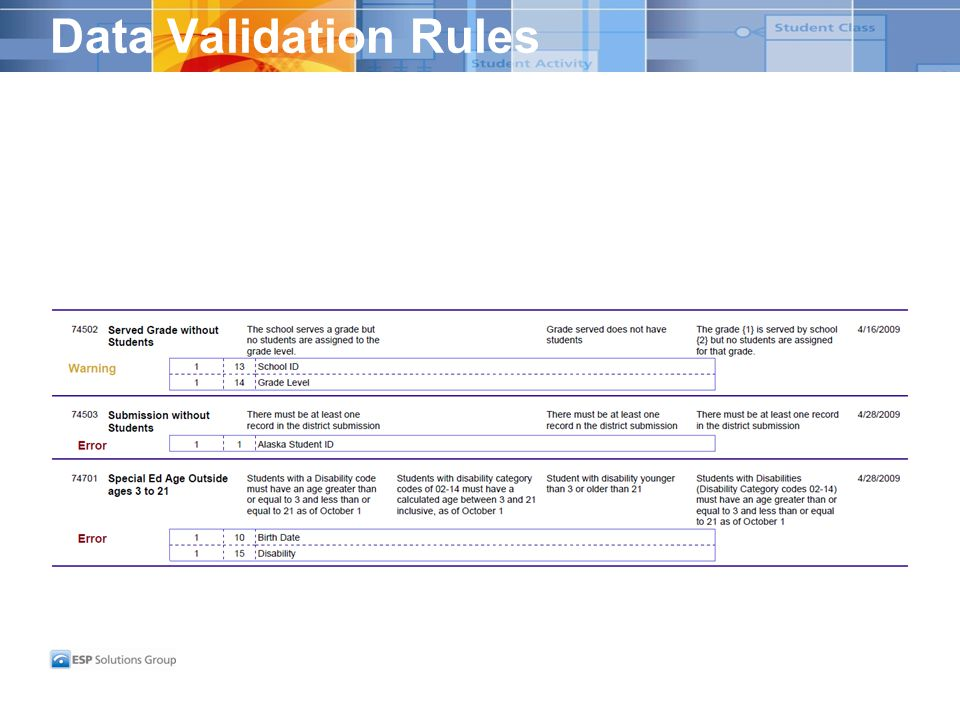 Data Validation Rules
