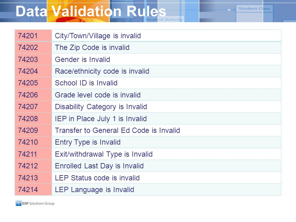 Data Validation Rules 74201City/Town/Village is invalid 74202The Zip Code is invalid 74203Gender is Invalid 74204Race/ethnicity code is invalid 74205S
