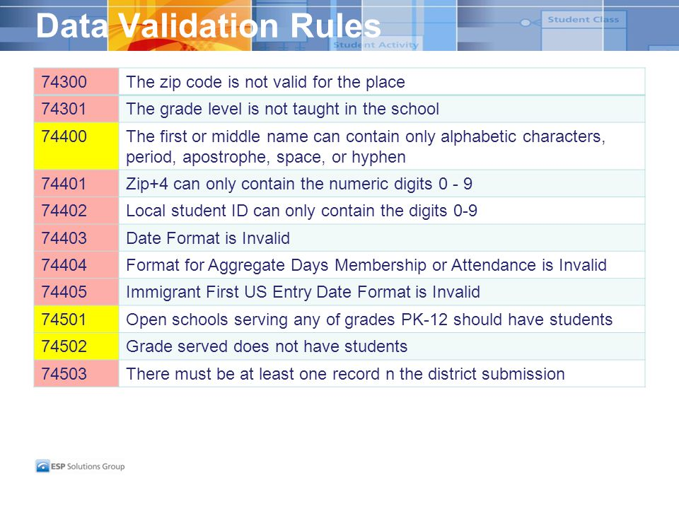 Data Validation Rules 74300The zip code is not valid for the place 74301The grade level is not taught in the school 74400The first or middle name can