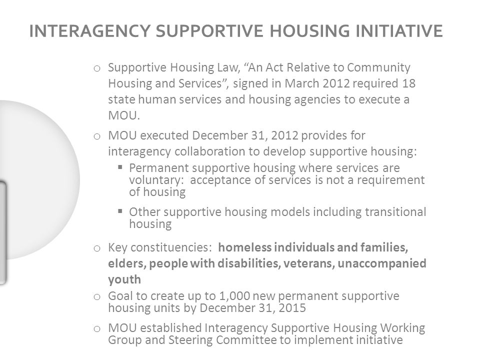 INTERAGENCY SUPPORTIVE HOUSING INITIATIVE o Supportive Housing Law, An Act Relative to Community Housing and Services , signed in March 2012 required 18 state human services and housing agencies to execute a MOU.