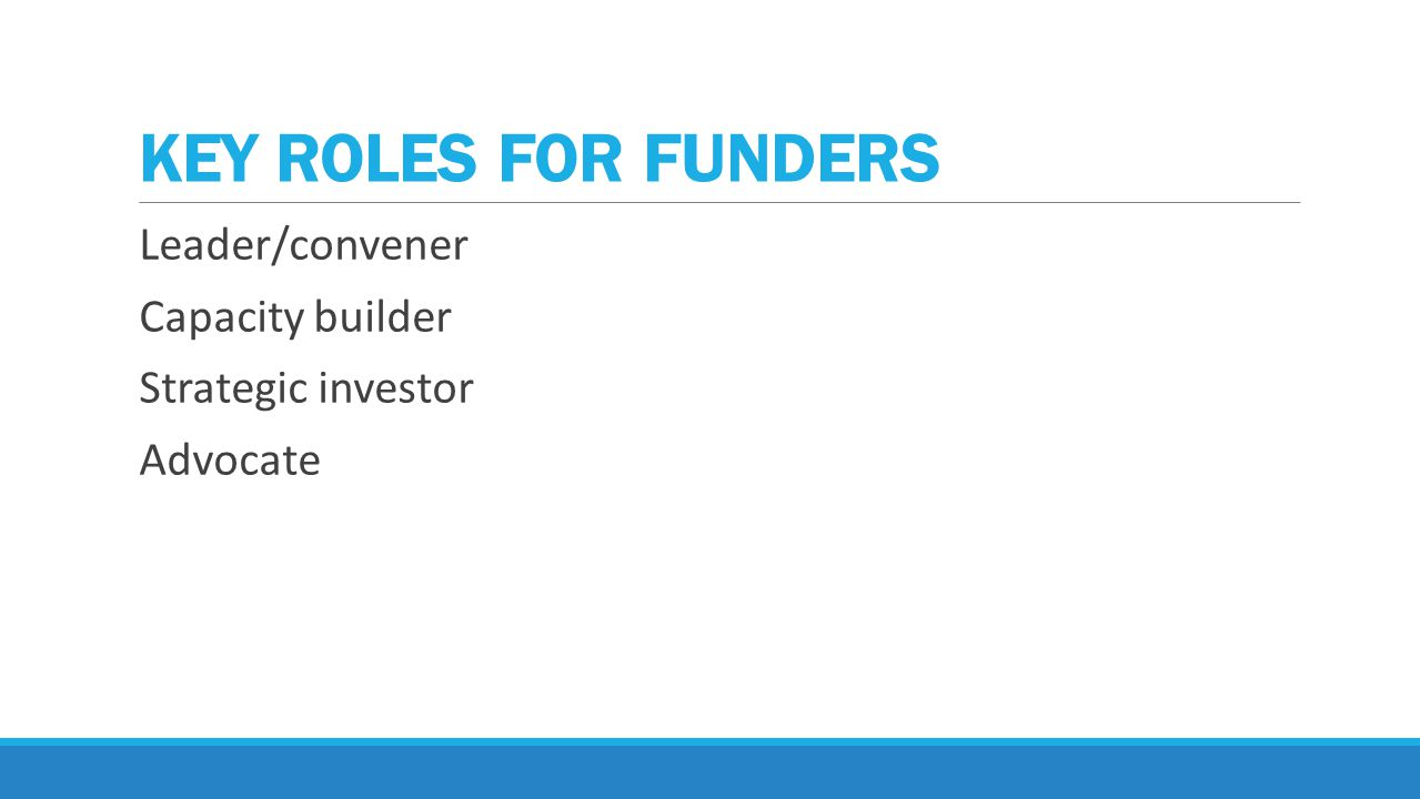 Leader/convener Capacity builder Strategic investor Advocate KEY ROLES FOR FUNDERS