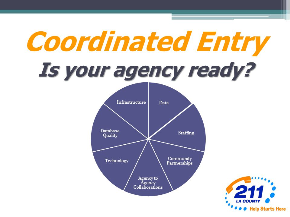 Is your agency ready. Coordinated Entry Is your agency ready.