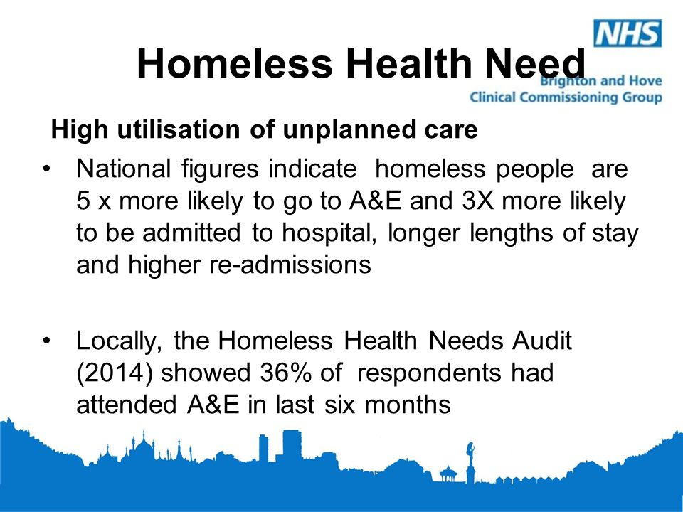 Homeless Health Need High utilisation of unplanned care National figures indicate homeless people are 5 x more likely to go to A&E and 3X more likely