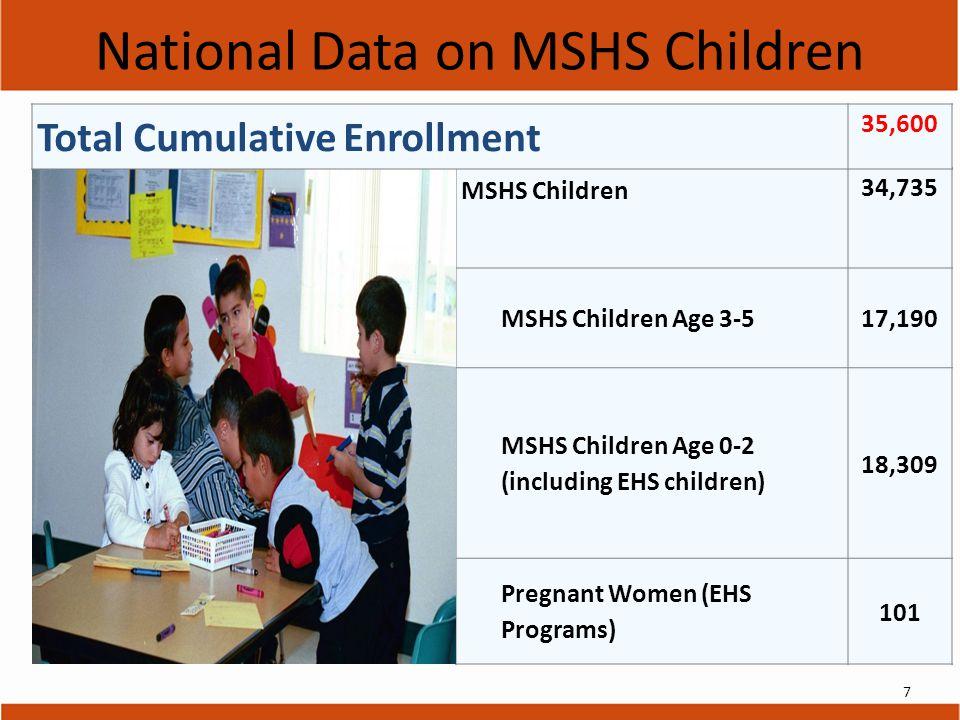 MSHS Children 34,735 MSHS Children Age 3-517,190 MSHS Children Age 0-2 (including EHS children) 18,309 Pregnant Women (EHS Programs) 101 Total Cumulative Enrollment 35,600 National Data on MSHS Children 7