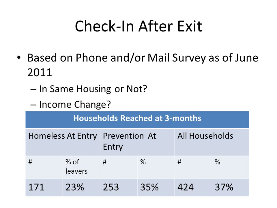 Check-In After Exit Based on Phone and/or Mail Survey as of June 2011 – In Same Housing or Not.