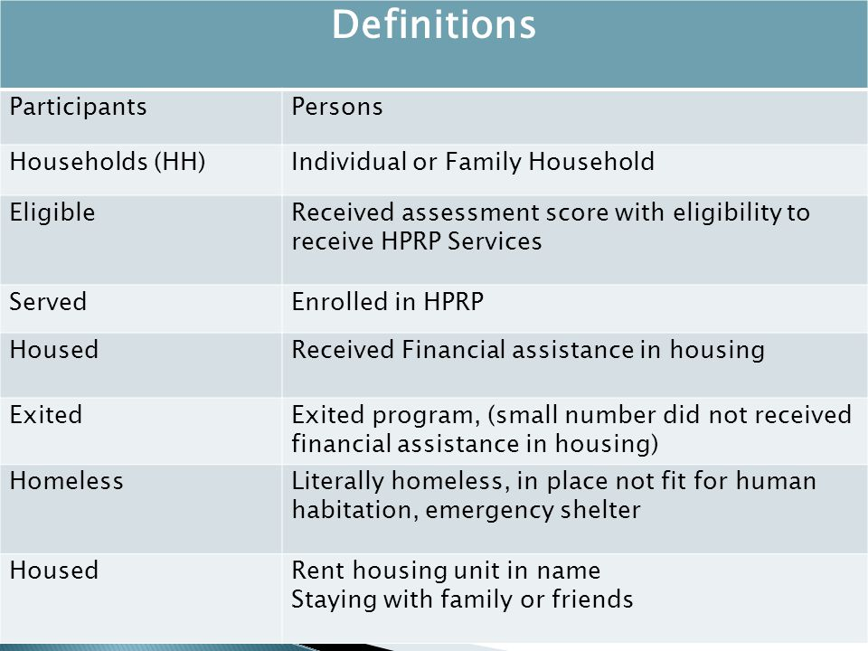 ss Definitions ParticipantsPersons Households (HH)Individual or Family Household EligibleReceived assessment score with eligibility to receive HPRP Services ServedEnrolled in HPRP HousedReceived Financial assistance in housing ExitedExited program, (small number did not received financial assistance in housing) HomelessLiterally homeless, in place not fit for human habitation, emergency shelter HousedRent housing unit in name Staying with family or friends