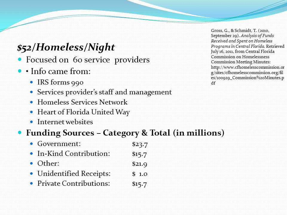 Emergency room visits, emergency shelters, hospitalization, and jail stays $35,000 - $150,000 / Person / Year With supportive housing programs & case mgmt.