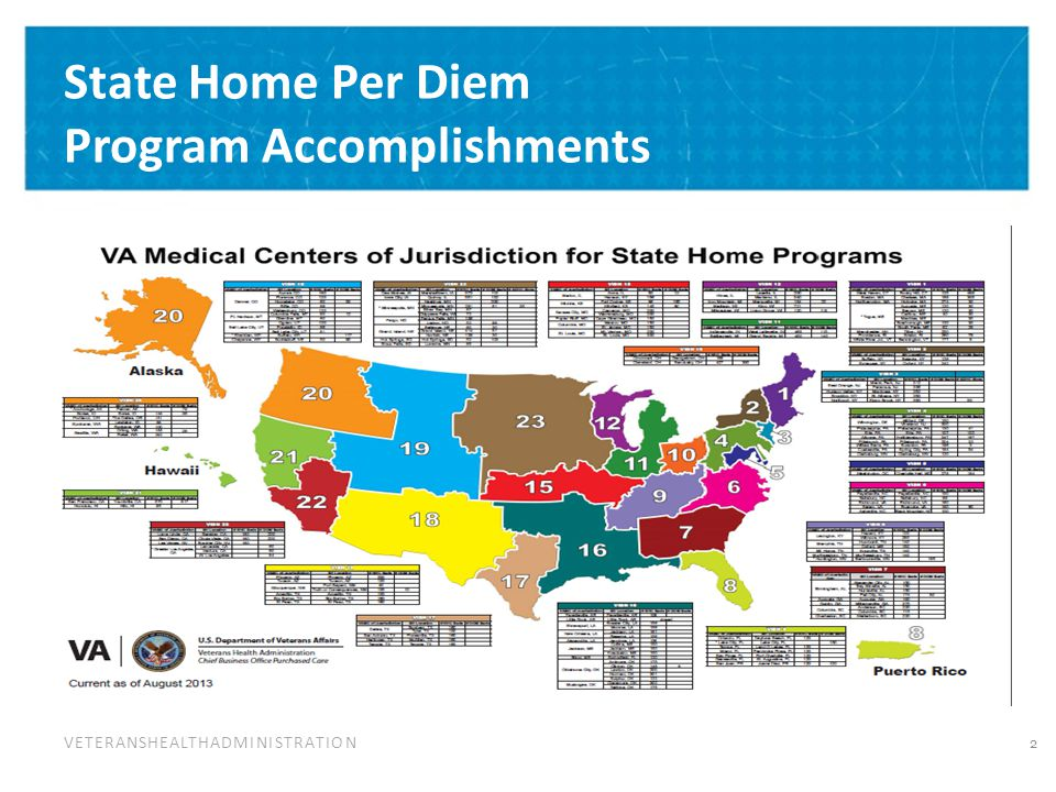 VETERANSHEALTHADMINISTRATION State Home Per Diem Program Accomplishments 2