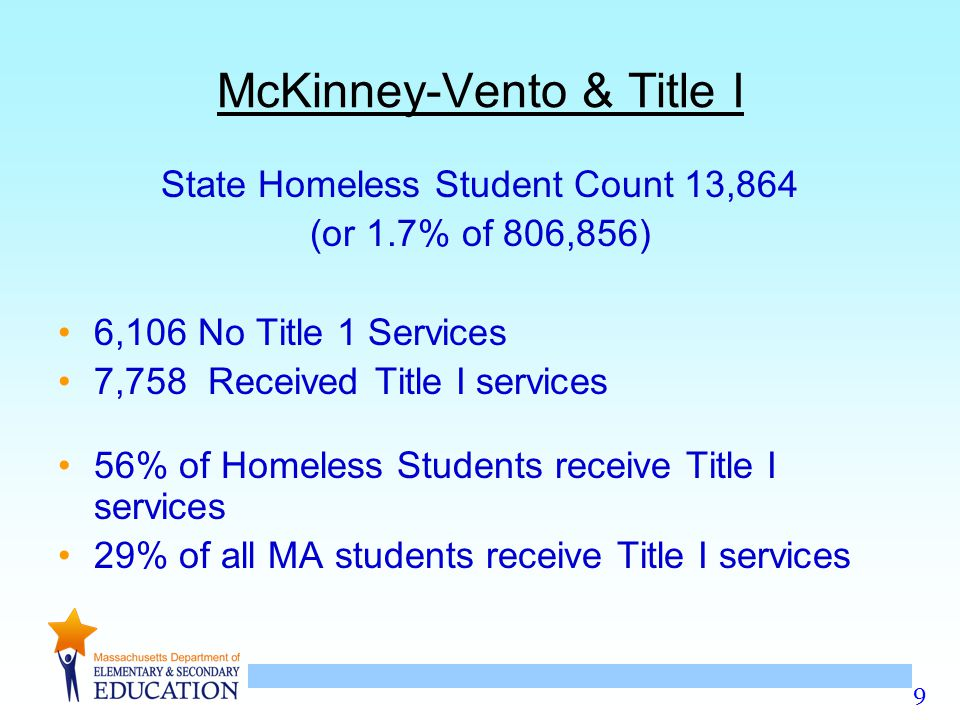 9 McKinney-Vento & Title I State Homeless Student Count 13,864 (or 1.7% of 806,856) 6,106 No Title 1 Services 7,758 Received Title I services 56% of Homeless Students receive Title I services 29% of all MA students receive Title I services