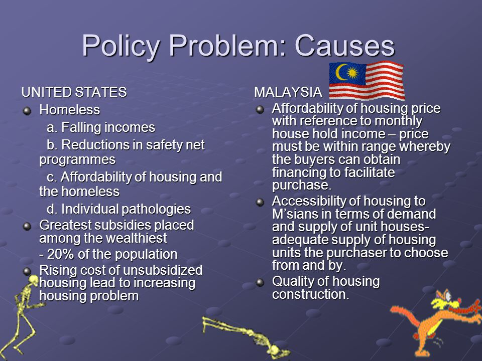 Policy Problem: Market Failure UNITED STATES A major problem; labor markets drive the wages of people below the level - income too low and private housing markets cannot provide affordable house for them MALAYSIA Shortage in supply of affordable shelter for low income cause squatter in urban area.