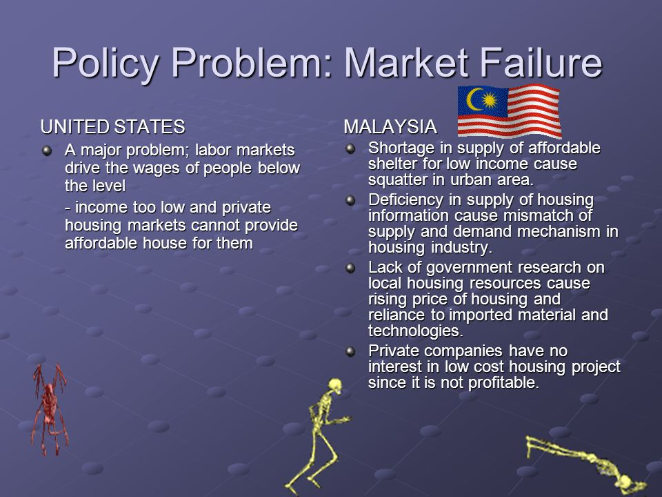 Policy Problem: Stakeholder and Actors UNITED STATES Stakeholders: 1) G overnment (U.S Housing & Urban Development) 2) h ousing markets (private sector) 3) h ousing owners Actors: 1) government 2) housing markets MALAYSIA Stakeholder: People- Purchaser Private Sector (Housing Construction Industries) Actors: Ministry of Housing and Local Government National Housing Development Peninsular Malaysia Town & Country Planning Development National Landscape Department Sewerage Service Department Malaysia Fire and Safety Development Houses Buyers Association Real Estate and Housing Developers' Association