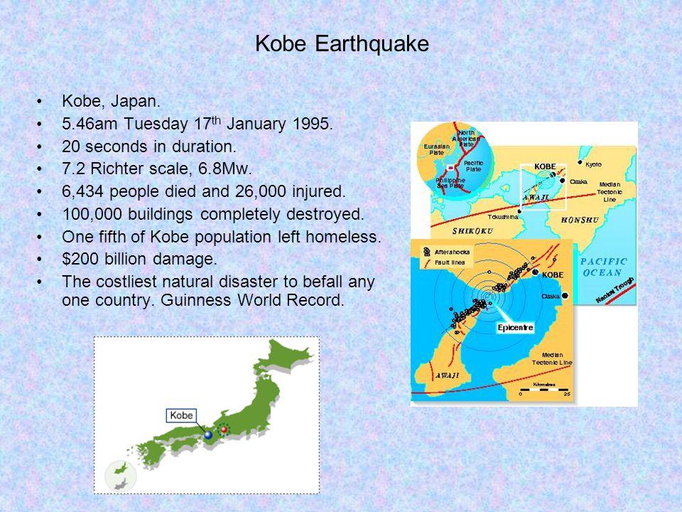 Kobe Earthquake Kobe, Japan. 5.46am Tuesday 17 th January 1995.