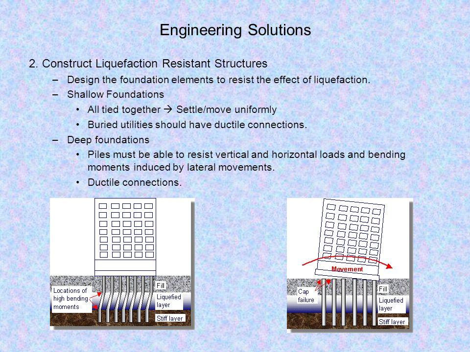 Engineering Solutions 2.