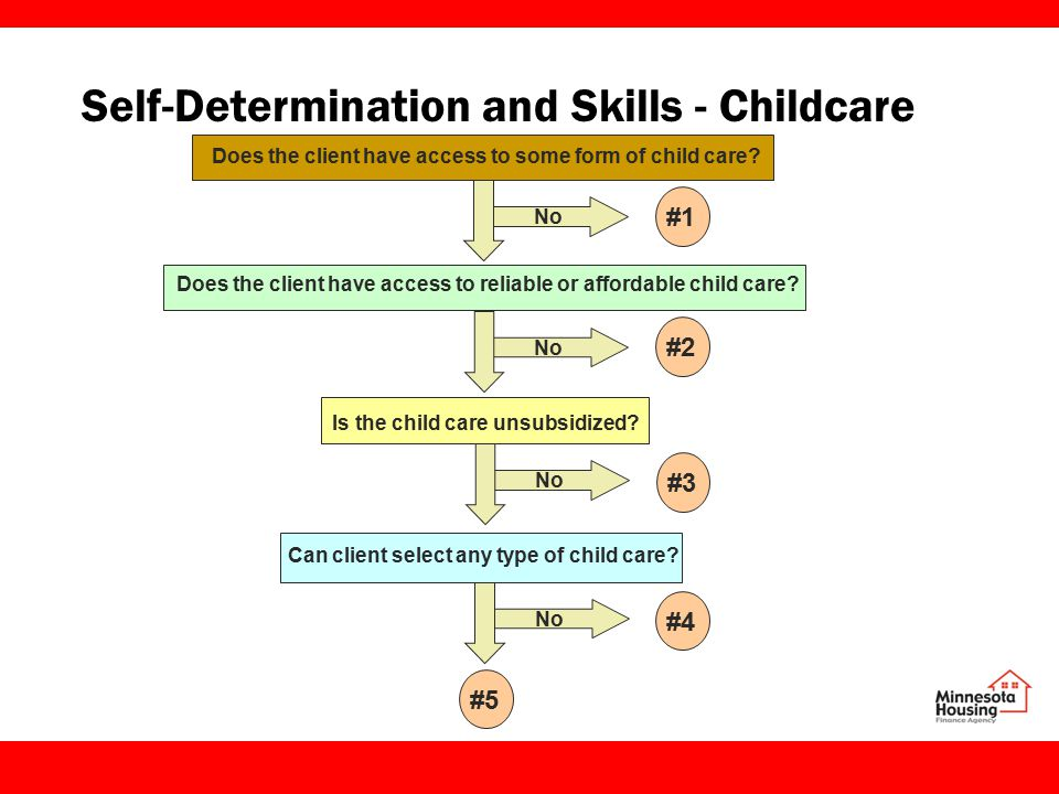 Self-Determination and Skills - Childcare Does the client have access to some form of child care.