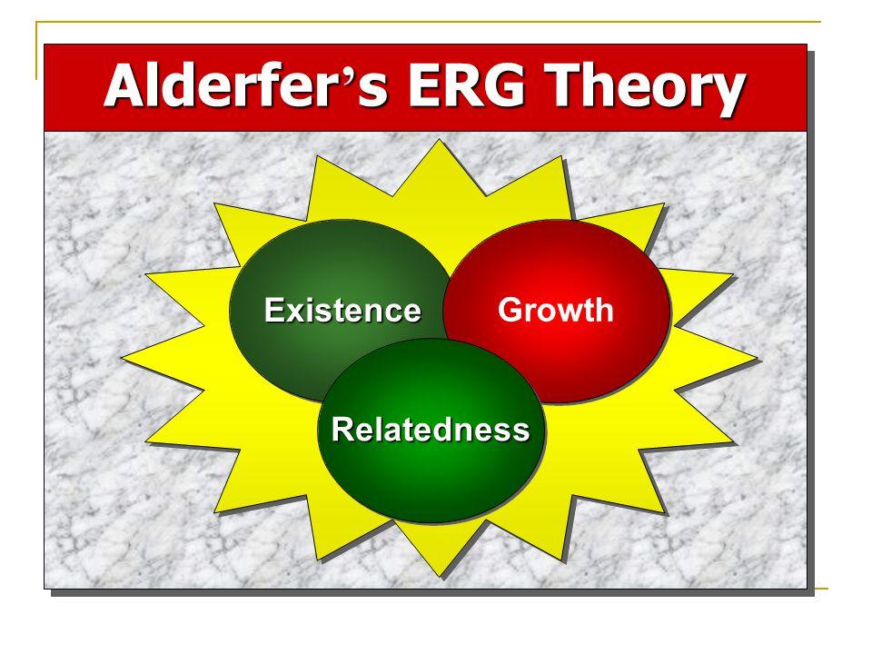 Alderfer ' s ERG Theory ExistenceExistence Growth RelatednessRelatedness