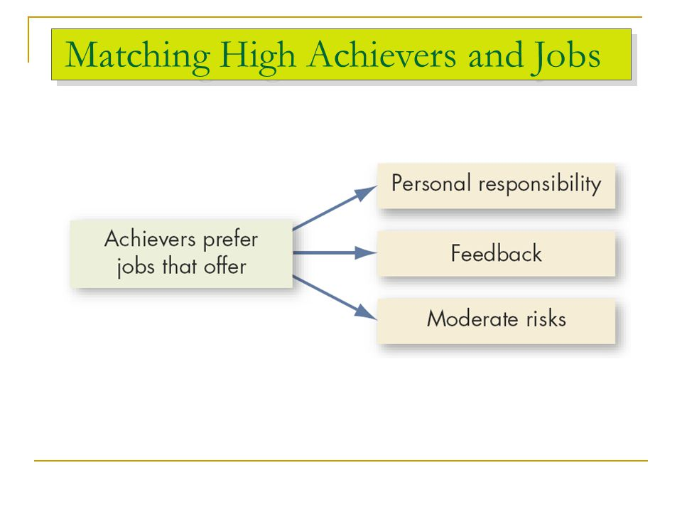 Matching High Achievers and Jobs