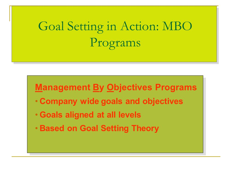 Goal Setting in Action: MBO Programs Management By Objectives Programs Company wide goals and objectives Goals aligned at all levels Based on Goal Set