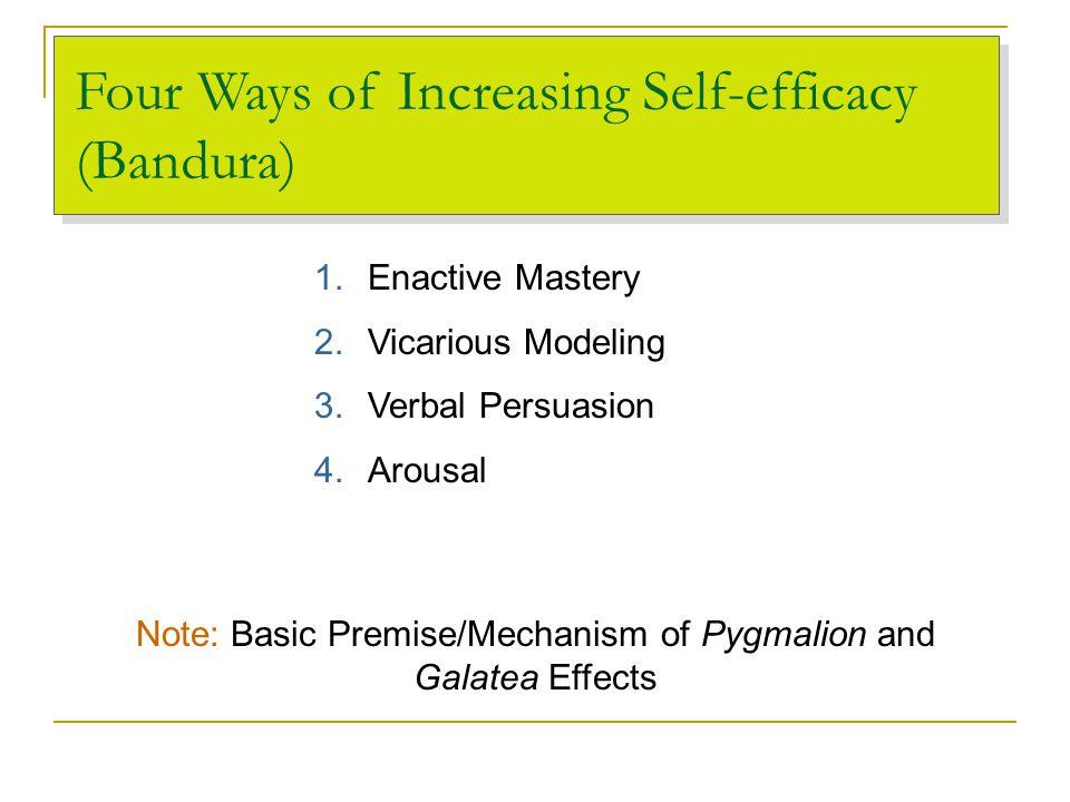 Four Ways of Increasing Self-efficacy (Bandura) 1.Enactive Mastery 2.Vicarious Modeling 3.Verbal Persuasion 4.Arousal Note: Basic Premise/Mechanism of