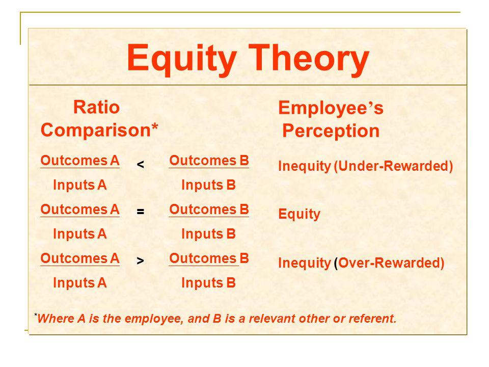 Ratio Comparison* Employee ' s Perception Outcomes A Inputs A Outcomes A Inputs A Outcomes A Inputs A Outcomes B Inputs B Outcomes B Inputs B Outcomes