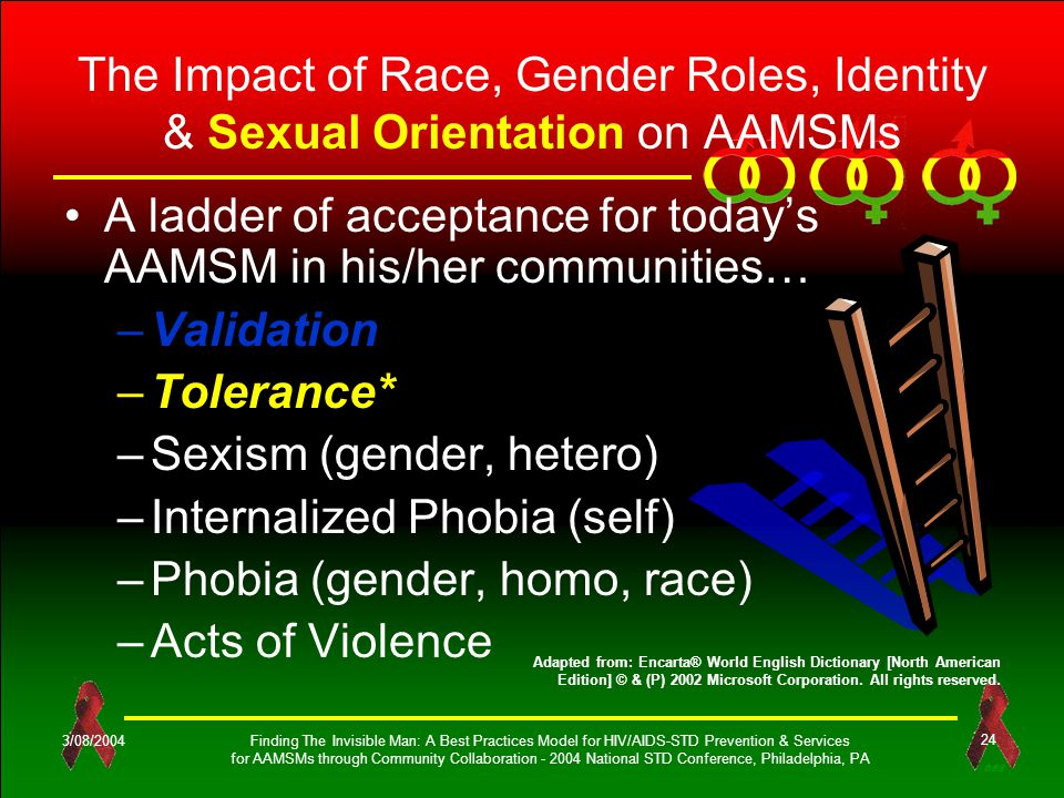 OES 3/08/2004Finding The Invisible Man: A Best Practices Model for HIV/AIDS-STD Prevention & Services for AAMSMs through Community Collaboration - 2004 National STD Conference, Philadelphia, PA 24 The Impact of Race, Gender Roles, Identity & Sexual Orientation on AAMSMs A ladder of acceptance for today's AAMSM in his/her communities… –Validation –Tolerance* –Sexism (gender, hetero) –Internalized Phobia (self) –Phobia (gender, homo, race) –Acts of Violence Adapted from: Encarta® World English Dictionary [North American Edition] © & (P) 2002 Microsoft Corporation.