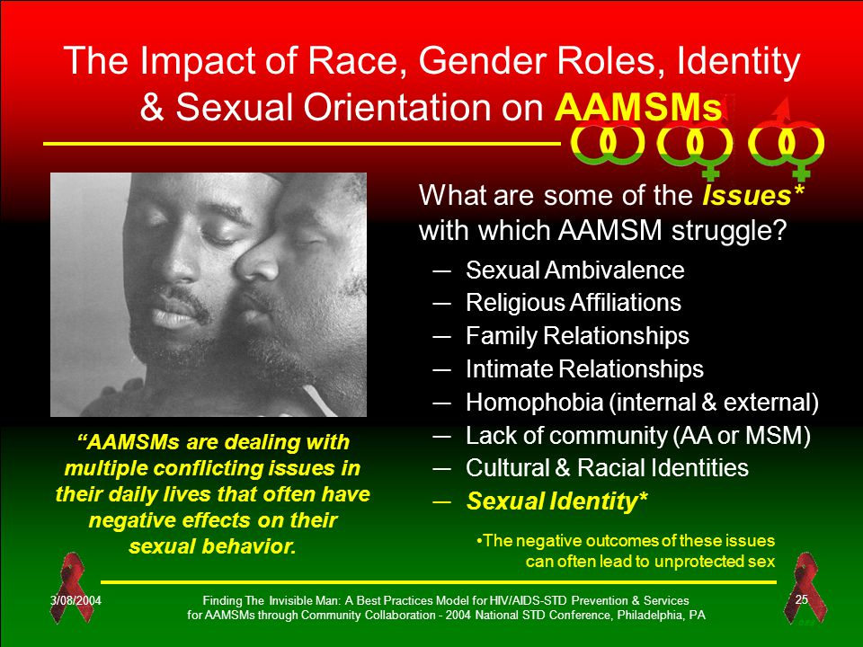 OES 3/08/2004Finding The Invisible Man: A Best Practices Model for HIV/AIDS-STD Prevention & Services for AAMSMs through Community Collaboration - 2004 National STD Conference, Philadelphia, PA 25 The Impact of Race, Gender Roles, Identity & Sexual Orientation on AAMSMs AAMSMs are dealing with multiple conflicting issues in their daily lives that often have negative effects on their sexual behavior.