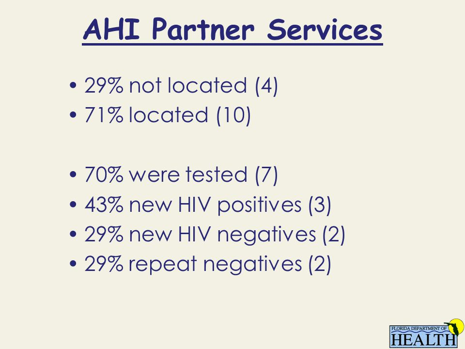 AHI Partner Services 29% not located (4) 71% located (10) 70% were tested (7) 43% new HIV positives (3) 29% new HIV negatives (2) 29% repeat negatives