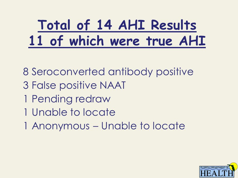 Total of 14 AHI Results 11 of which were true AHI 8 Seroconverted antibody positive 3 False positive NAAT 1 Pending redraw 1 Unable to locate 1 Anonym