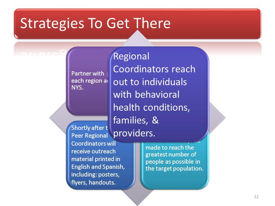 Partner with peers in each region across NYS.