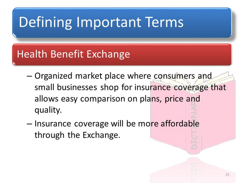 Defining Important Terms – Organized market place where consumers and small businesses shop for insurance coverage that allows easy comparison on plans, price and quality.