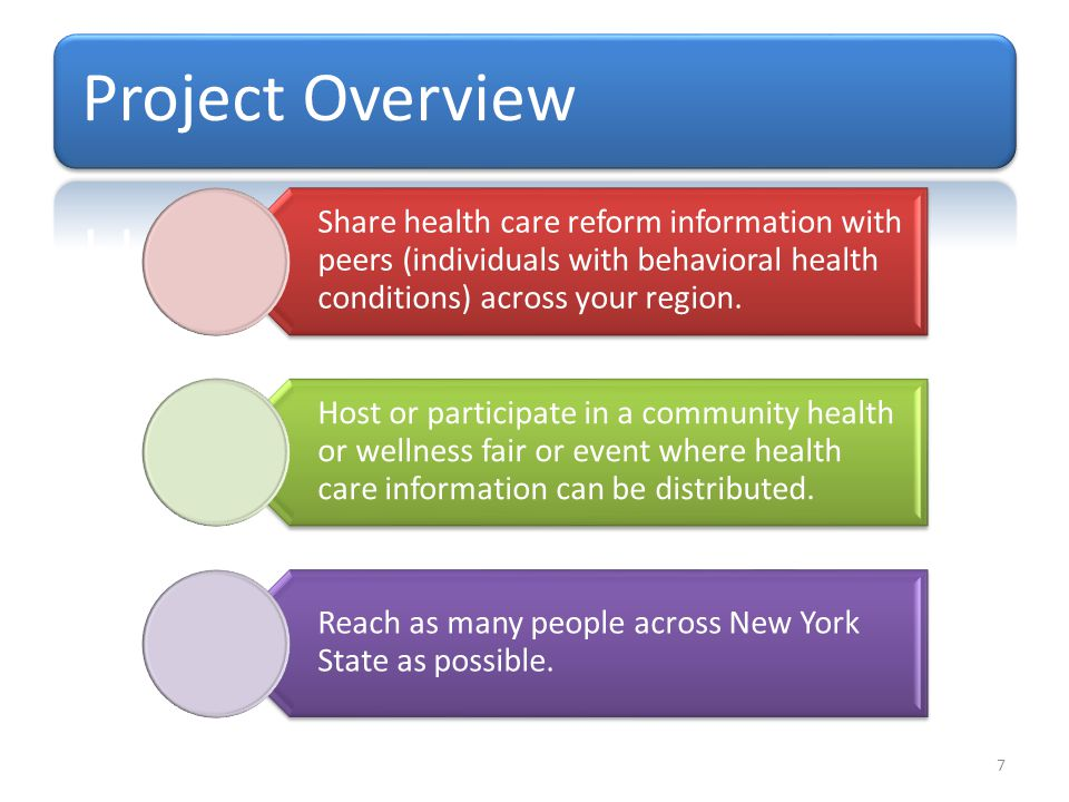 New York State Bridge Plan Defining Important Terms Mental health and behavioral health conditions qualify for the Bridge Plan: Panic Disorders, Depression, Bipolar Disorder Schizophrenia Obsessive Compulsive Disorder Eating Disorders, Anorexia & Bulimia Alcohol & Chemical Dependency 38