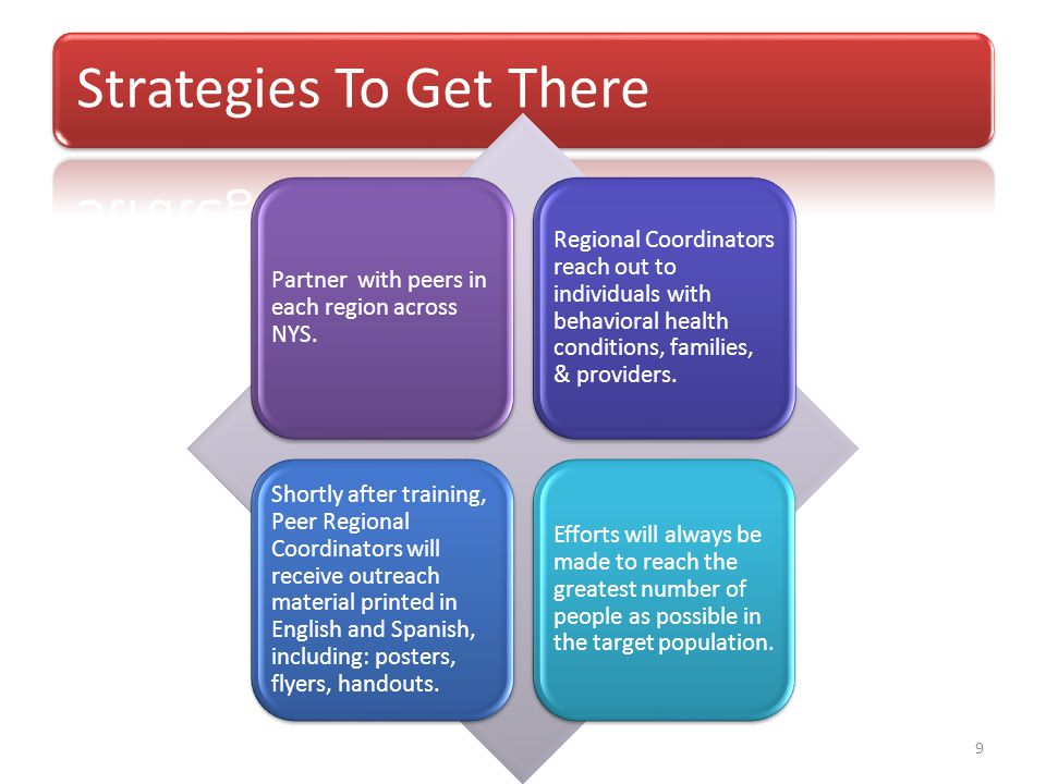 Regional Coordinators reach out to individuals with behavioral health conditions, families, & providers.