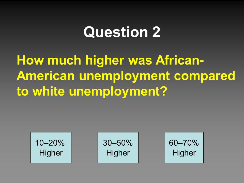 Question 2 How much higher was African- American unemployment compared to white unemployment? 10–20% Higher 60–70% Higher 30–50% Higher
