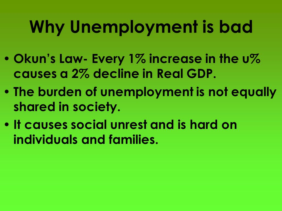 Why Unemployment is bad Okun's Law- Every 1% increase in the u% causes a 2% decline in Real GDP. The burden of unemployment is not equally shared in s