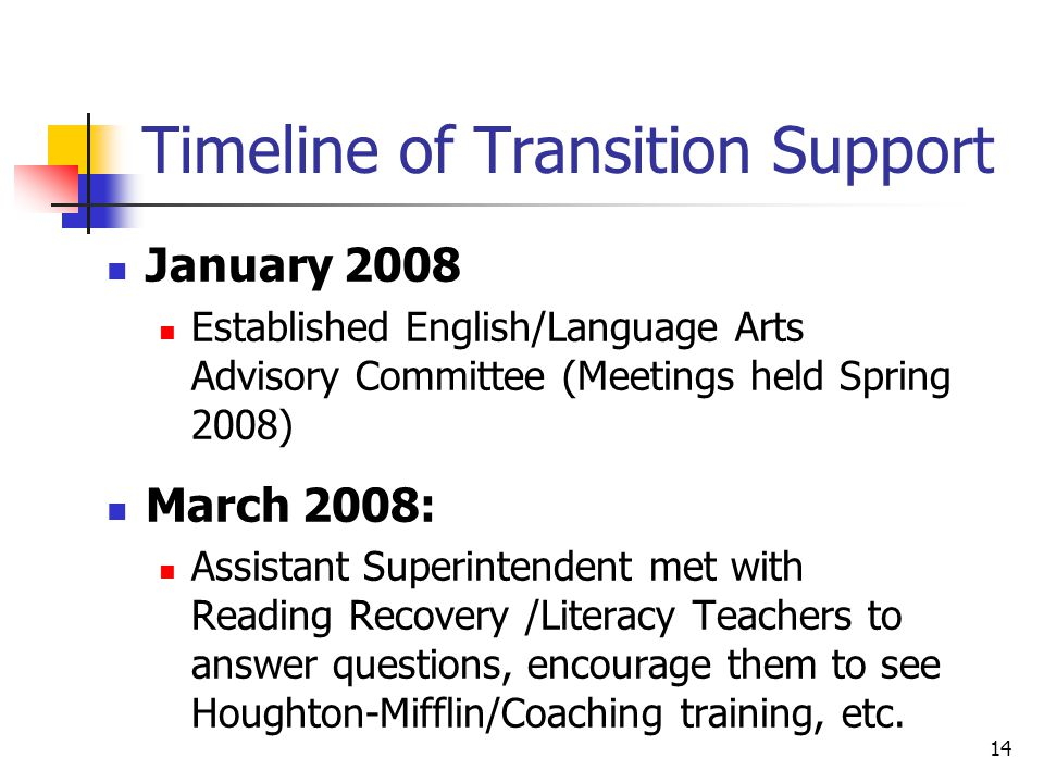 14 Timeline of Transition Support January 2008 Established English/Language Arts Advisory Committee (Meetings held Spring 2008) March 2008: Assistant Superintendent met with Reading Recovery /Literacy Teachers to answer questions, encourage them to see Houghton-Mifflin/Coaching training, etc.