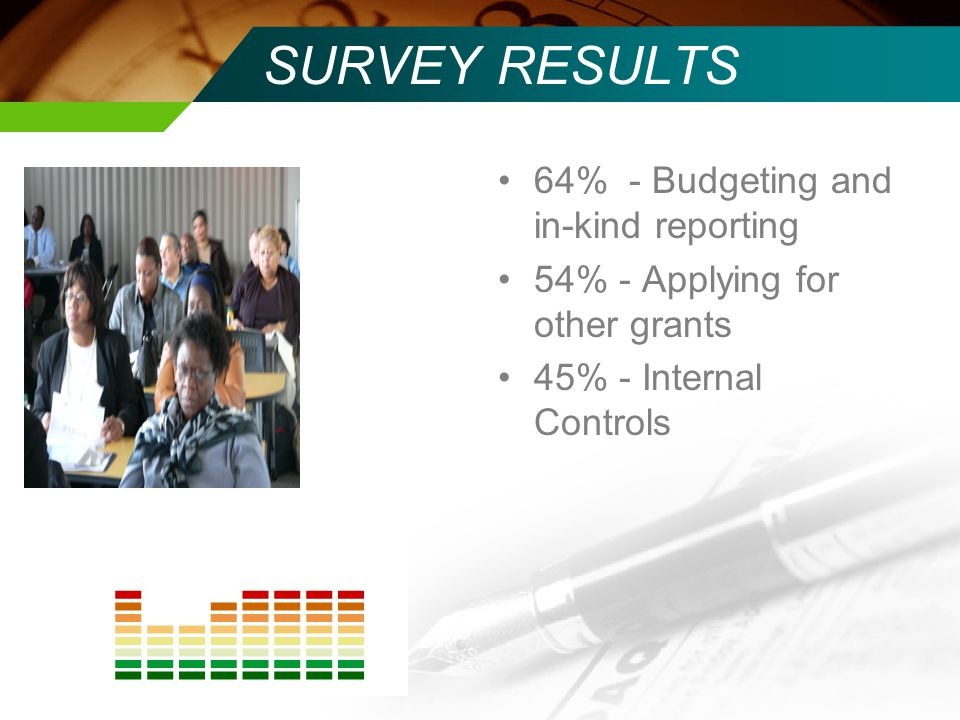 SURVEY RESULTS 64% - Budgeting and in-kind reporting 54% - Applying for other grants 45% - Internal Controls