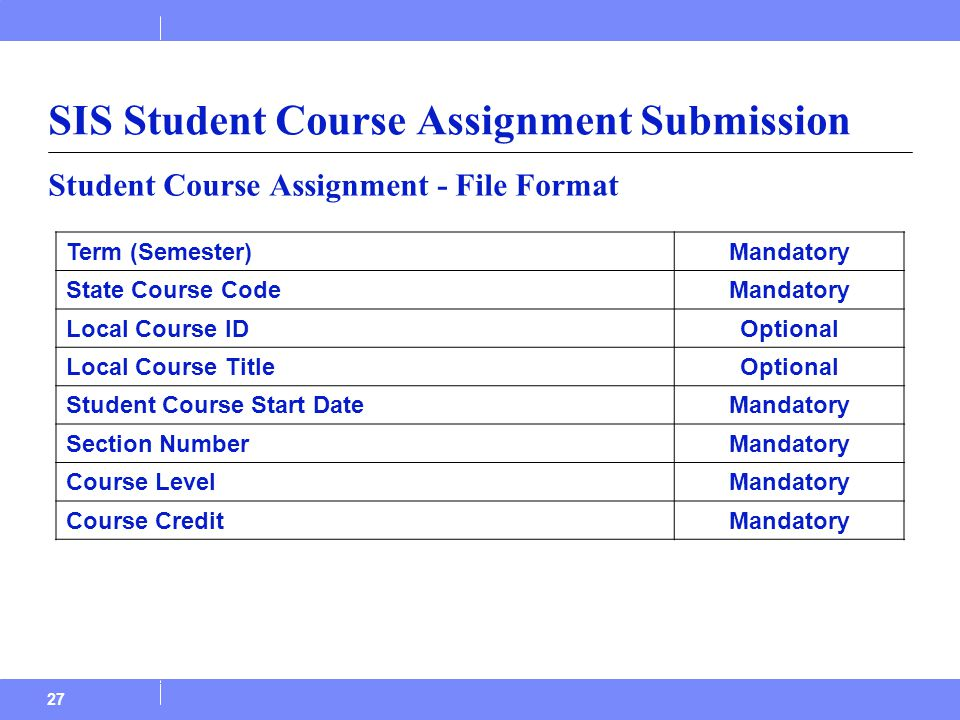 SIS Student Course Assignment Submission 27 Student Course Assignment - File Format Term (Semester)Mandatory State Course CodeMandatory Local Course IDOptional Local Course TitleOptional Student Course Start DateMandatory Section NumberMandatory Course LevelMandatory Course CreditMandatory