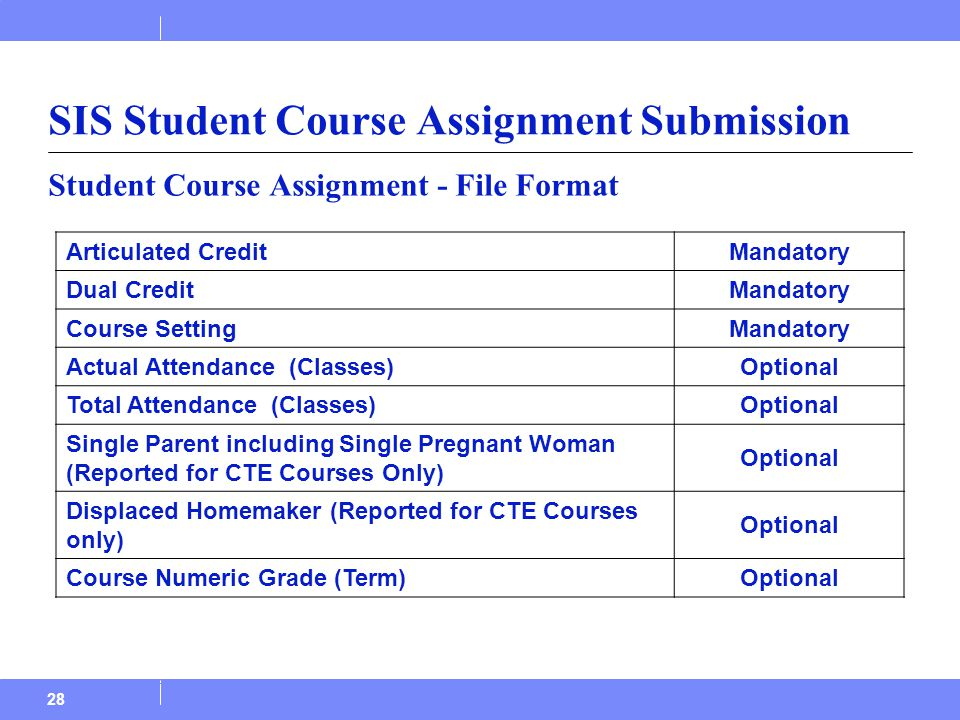 SIS Student Course Assignment Submission 28 Student Course Assignment - File Format Articulated CreditMandatory Dual CreditMandatory Course SettingMandatory Actual Attendance (Classes)Optional Total Attendance (Classes)Optional Single Parent including Single Pregnant Woman (Reported for CTE Courses Only) Optional Displaced Homemaker (Reported for CTE Courses only) Optional Course Numeric Grade (Term)Optional