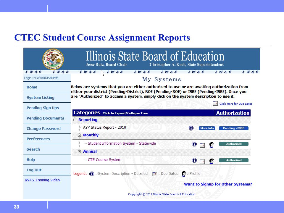 CTEC Student Course Assignment Reports 33
