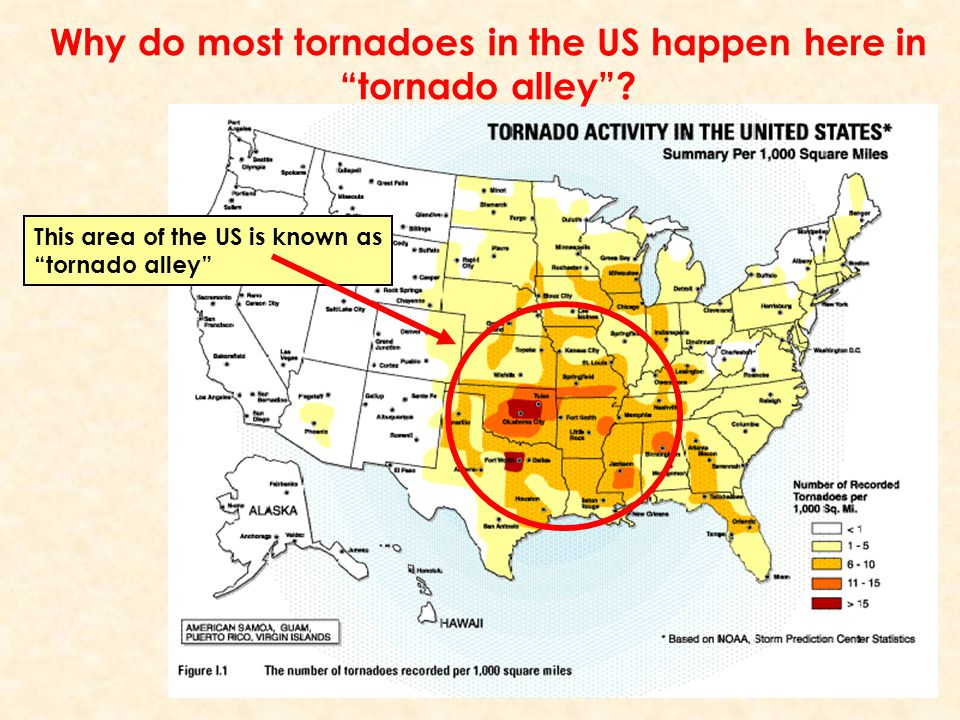 "This area of the US is known as ""tornado alley"" Why do most tornadoes in the US happen here in ""tornado alley""?"