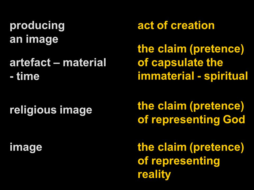 producing an image act of creation artefact – material - time the claim (pretence) of capsulate the immaterial - spiritual religious image the claim (pretence) of representing God imagethe claim (pretence) of representing reality