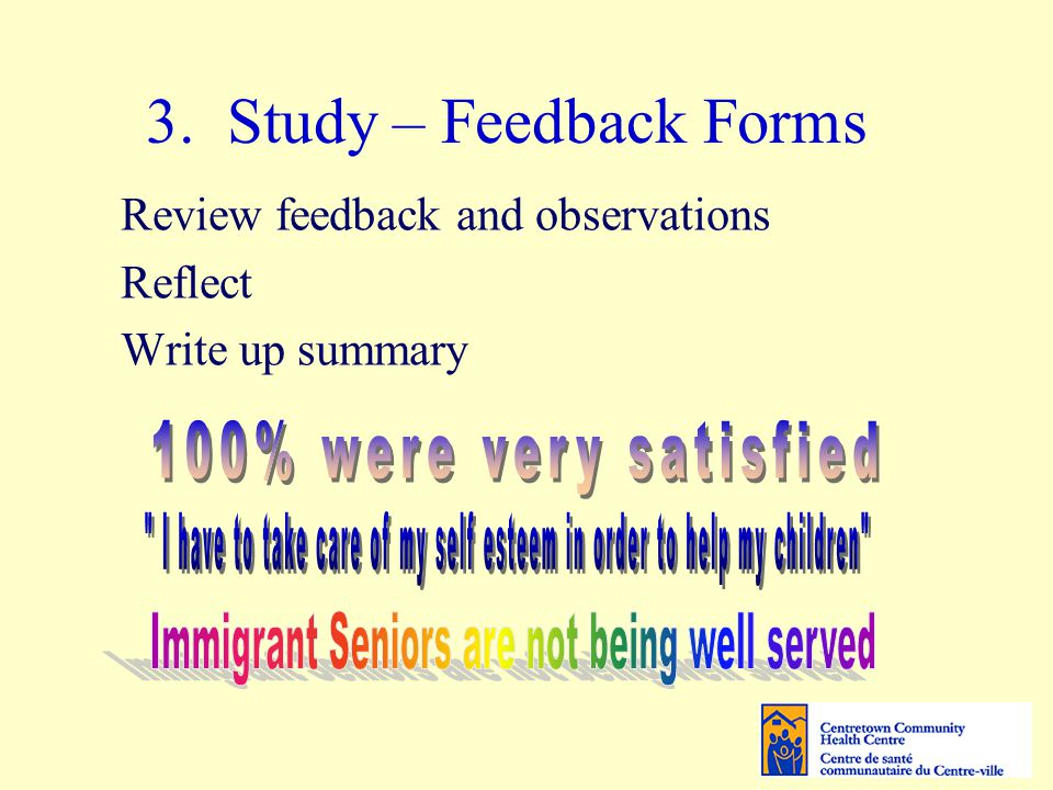 Review feedback and observations Reflect Write up summary 3. Study – Feedback Forms