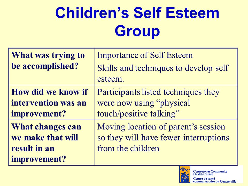 Children's Self Esteem Group What was trying to be accomplished? Importance of Self Esteem Skills and techniques to develop self esteem. How did we kn