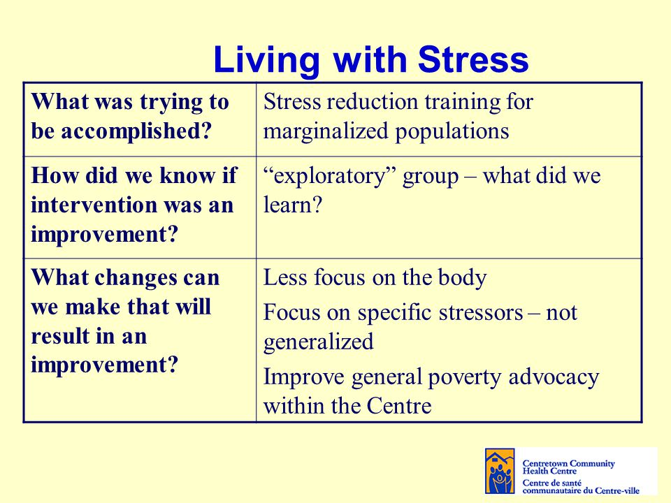Living with Stress What was trying to be accomplished? Stress reduction training for marginalized populations How did we know if intervention was an i