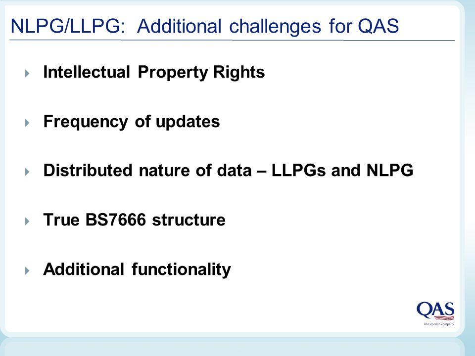 QAS Solution overview LPG data (DTF) QA Database Builder Front Office QA Gaz Mod QAS Data files QAS Data files QAS Data files CRM Server HR Server Central Builder Server NLPG data (DTF) NLPG data (DTF) LLPG data (DTF) LPG Folder QA Gaz Mod Back Office