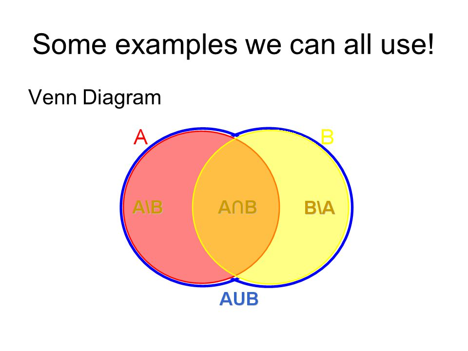 Some examples we can all use! Venn Diagram