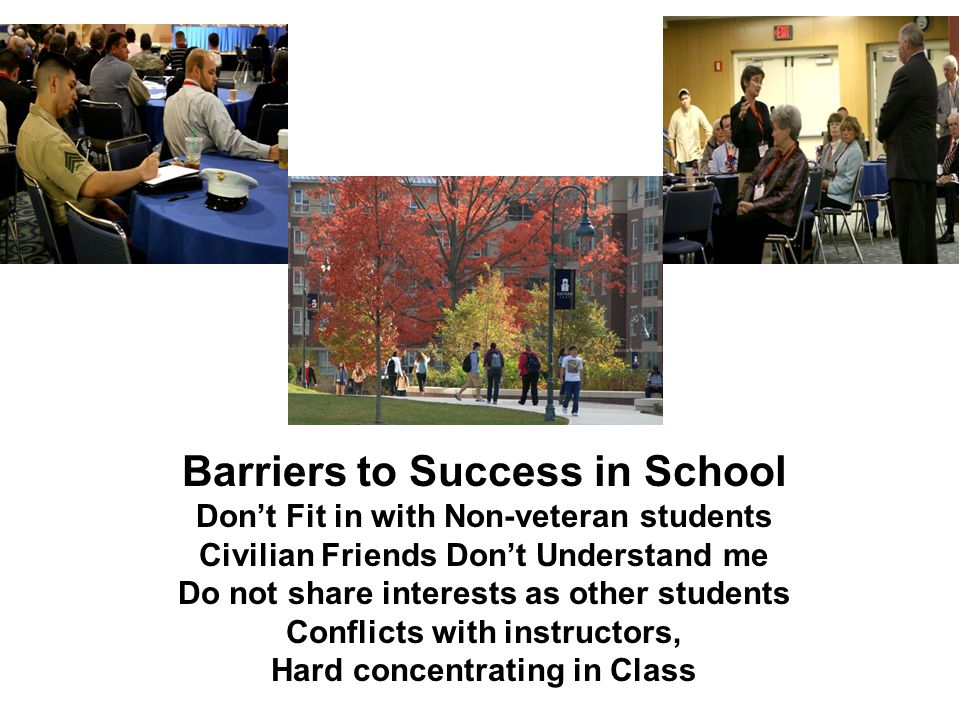 Barriers to Success in School Don't Fit in with Non-veteran students Civilian Friends Don't Understand me Do not share interests as other students Conflicts with instructors, Hard concentrating in Class