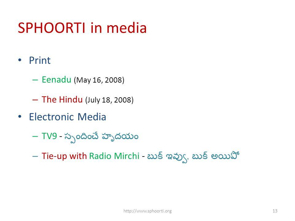 SPHOORTI in media Print – Eenadu (May 16, 2008) – The Hindu (July 18, 2008) Electronic Media – TV9 - స్పందించే హృదయం – Tie-up with Radio Mirchi - బుక్