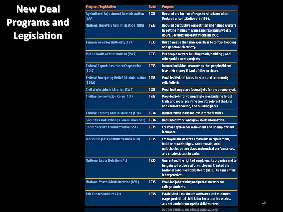 New Deal Programs and Legislation 16